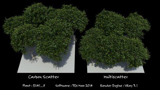 EU41-carbonscatter-multiscatter